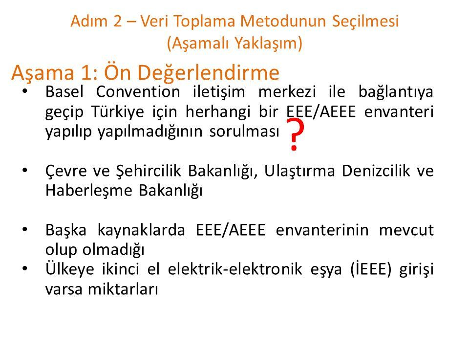 Adım 2 – Veri Toplama Metodunun Seçilmesi (Aşamalı Yaklaşım) Aşama 1: Ön Değerlendirme • Basel Convention iletişim merkezi ile bağlantıya geçip Türkiye için herhangi bir EEE/AEEE envanteri yapılıp yapılmadığının sorulması • Çevre ve Şehircilik Bakanlığı, Ulaştırma Denizcilik ve Haberleşme Bakanlığı • Başka kaynaklarda EEE/AEEE envanterinin mevcut olup olmadığı • Ülkeye ikinci el elektrik-elektronik eşya (İEEE) girişi varsa miktarları ?