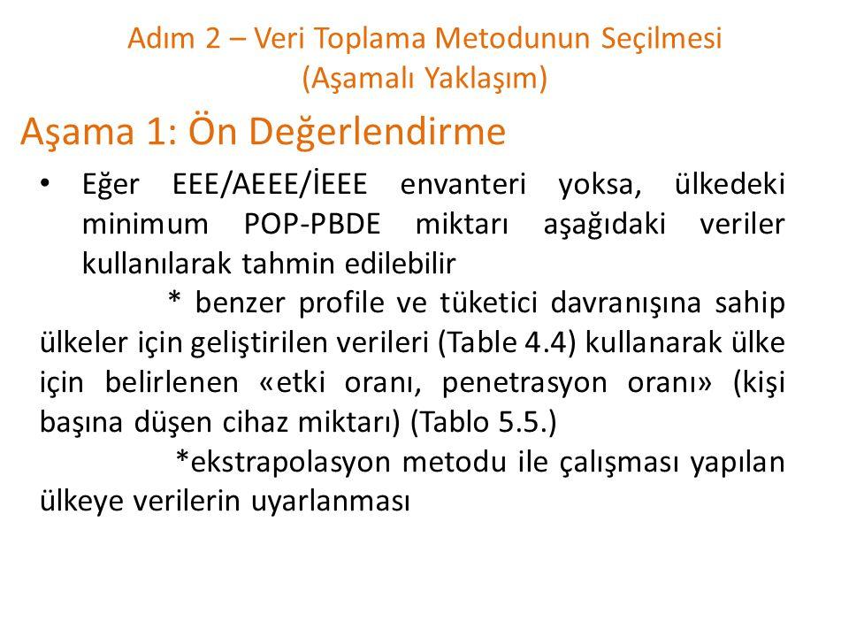 Adım 2 – Veri Toplama Metodunun Seçilmesi (Aşamalı Yaklaşım) Aşama 1: Ön Değerlendirme • Eğer EEE/AEEE/İEEE envanteri yoksa, ülkedeki minimum POP-PBDE miktarı aşağıdaki veriler kullanılarak tahmin edilebilir * benzer profile ve tüketici davranışına sahip ülkeler için geliştirilen verileri (Table 4.4) kullanarak ülke için belirlenen «etki oranı, penetrasyon oranı» (kişi başına düşen cihaz miktarı) (Tablo 5.5.) *ekstrapolasyon metodu ile çalışması yapılan ülkeye verilerin uyarlanması
