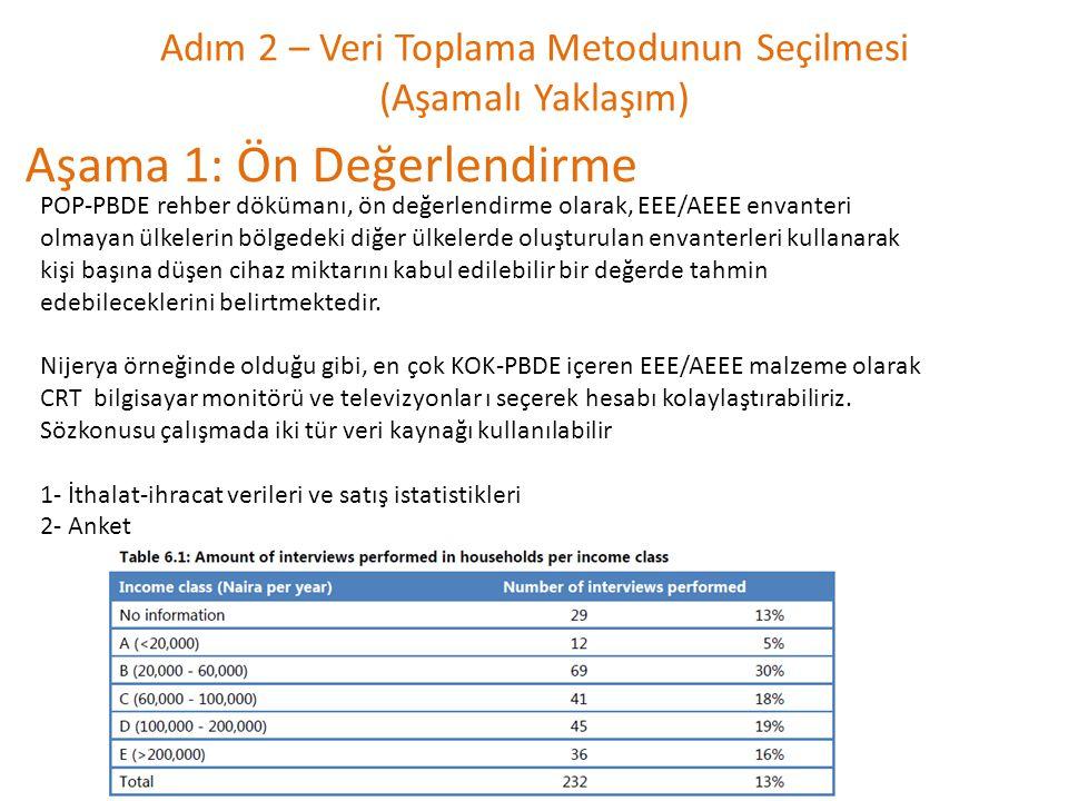 Adım 2 – Veri Toplama Metodunun Seçilmesi (Aşamalı Yaklaşım) Aşama 1: Ön Değerlendirme POP-PBDE rehber dökümanı, ön değerlendirme olarak, EEE/AEEE env