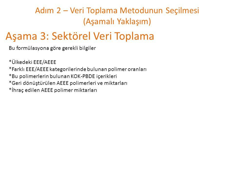 Adım 2 – Veri Toplama Metodunun Seçilmesi (Aşamalı Yaklaşım) Aşama 3: Sektörel Veri Toplama Bu formülasyona göre gerekli bilgiler *Ülkedeki EEE/AEEE *Farklı EEE/AEEE kategorilerinde bulunan polimer oranları *Bu polimerlerin bulunan KOK-PBDE içerikleri *Geri dönüştürülen AEEE polimerleri ve miktarları *İhraç edilen AEEE polimer miktarları