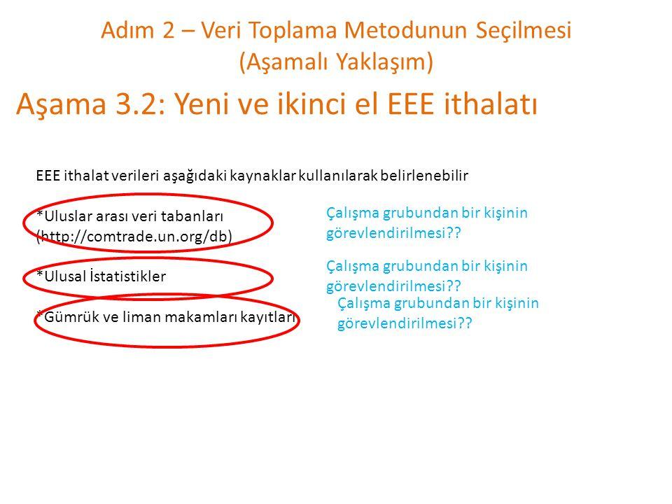 Adım 2 – Veri Toplama Metodunun Seçilmesi (Aşamalı Yaklaşım) Aşama 3.2: Yeni ve ikinci el EEE ithalatı EEE ithalat verileri aşağıdaki kaynaklar kullan