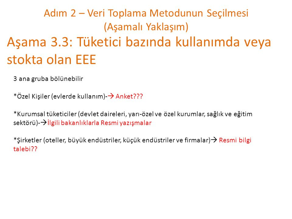 Adım 2 – Veri Toplama Metodunun Seçilmesi (Aşamalı Yaklaşım) Aşama 3.3: Tüketici bazında kullanımda veya stokta olan EEE 3 ana gruba bölünebilir *Özel