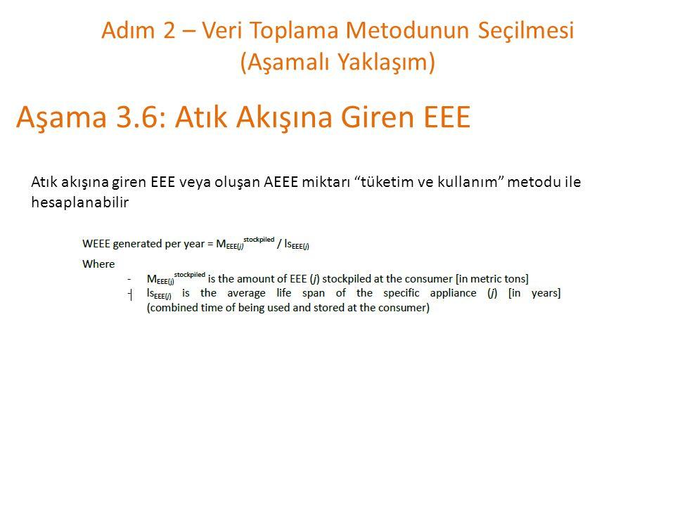 """Adım 2 – Veri Toplama Metodunun Seçilmesi (Aşamalı Yaklaşım) Aşama 3.6: Atık Akışına Giren EEE Atık akışına giren EEE veya oluşan AEEE miktarı """"tüketi"""