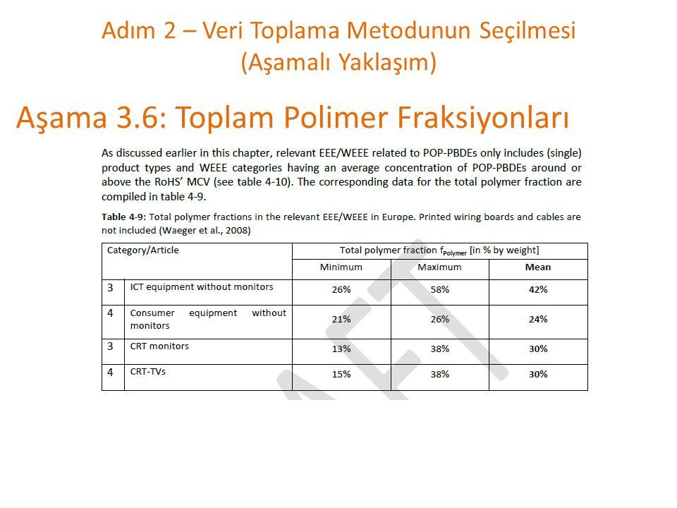 Adım 2 – Veri Toplama Metodunun Seçilmesi (Aşamalı Yaklaşım) Aşama 3.6: Toplam Polimer Fraksiyonları