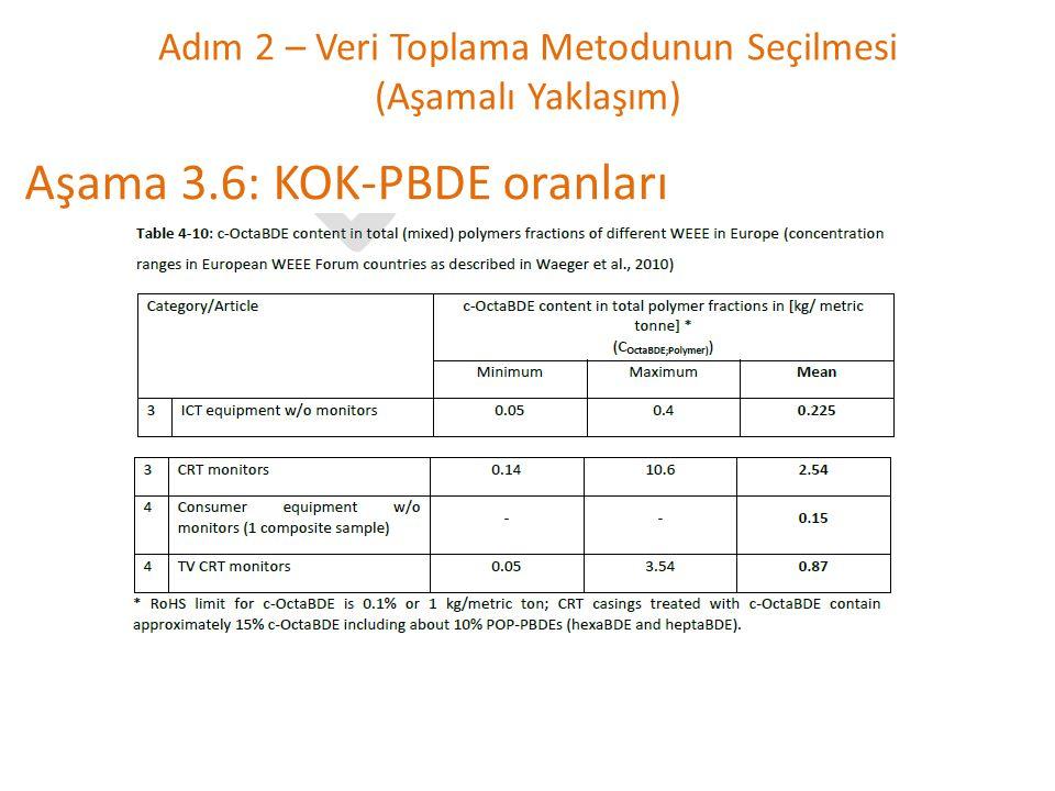 Adım 2 – Veri Toplama Metodunun Seçilmesi (Aşamalı Yaklaşım) Aşama 3.6: KOK-PBDE oranları