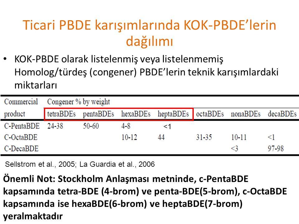KOK-PBDE'lerin ve c-DecaBDE'nin üretim miktarları •1970-2005 arasında toplam PBDE üretim miktarının 1300000- 1500000 ton arasında olduğu tahmin edilmektedir •c-PentaBDE ve c-OctaBDE üretimi durdurulmuştur ancak Stockholm Anlaşması kapsamında olmayan c-OctaBDE'nin üretimine devam edilmektedir.