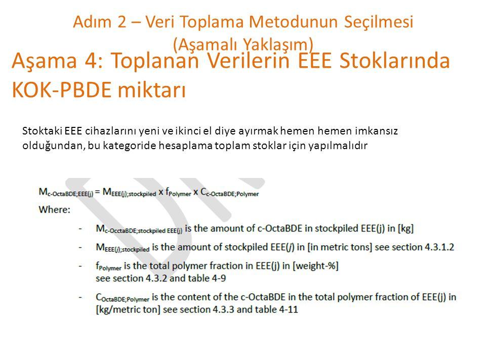 Adım 2 – Veri Toplama Metodunun Seçilmesi (Aşamalı Yaklaşım) Aşama 4: Toplanan Verilerin EEE Stoklarında KOK-PBDE miktarı Stoktaki EEE cihazlarını yen