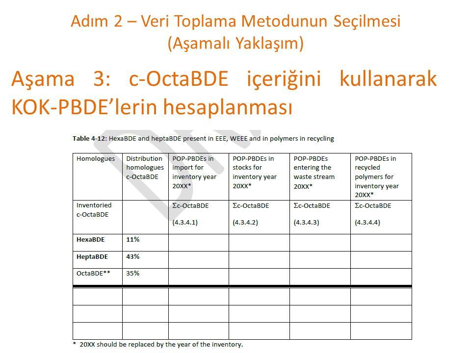 Adım 2 – Veri Toplama Metodunun Seçilmesi (Aşamalı Yaklaşım) Aşama 3: c-OctaBDE içeriğini kullanarak KOK-PBDE'lerin hesaplanması