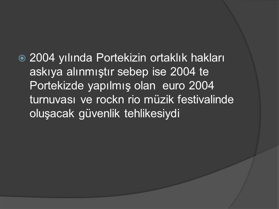  2004 yılında Portekizin ortaklık hakları askıya alınmıştır sebep ise 2004 te Portekizde yapılmış olan euro 2004 turnuvası ve rockn rio müzik festiva