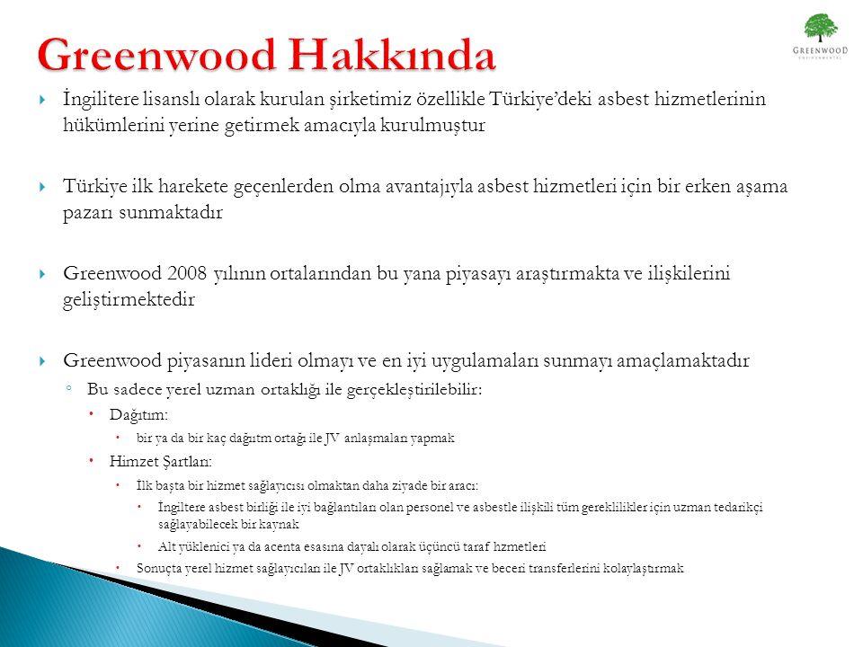 Greenwood Hakkında  İngilitere lisanslı olarak kurulan şirketimiz özellikle Türkiye'deki asbest hizmetlerinin hükümlerini yerine getirmek amacıyla kurulmuştur  Türkiye ilk harekete geçenlerden olma avantajıyla asbest hizmetleri için bir erken aşama pazarı sunmaktadır  Greenwood 2008 yılının ortalarından bu yana piyasayı araştırmakta ve ilişkilerini geliştirmektedir  Greenwood piyasanın lideri olmayı ve en iyi uygulamaları sunmayı amaçlamaktadır ◦ Bu sadece yerel uzman ortaklığı ile gerçekleştirilebilir:  Dağıtım:  bir ya da bir kaç dağııtm ortağı ile JV anlaşmaları yapmak  Himzet Şartları:  İlk başta bir hizmet sağlayıcısı olmaktan daha ziyade bir aracı:  İngiltere asbest birliği ile iyi bağlantıları olan personel ve asbestle ilişkili tüm gereklilikler için uzman tedarikçi sağlayabilecek bir kaynak  Alt yüklenici ya da acenta esasına dayalı olarak üçüncü taraf hzmetleri  Sonuçta yerel hizmet sağlayıcıları ile JV ortaklıkları sağlamak ve beceri transferlerini kolaylaştırmak