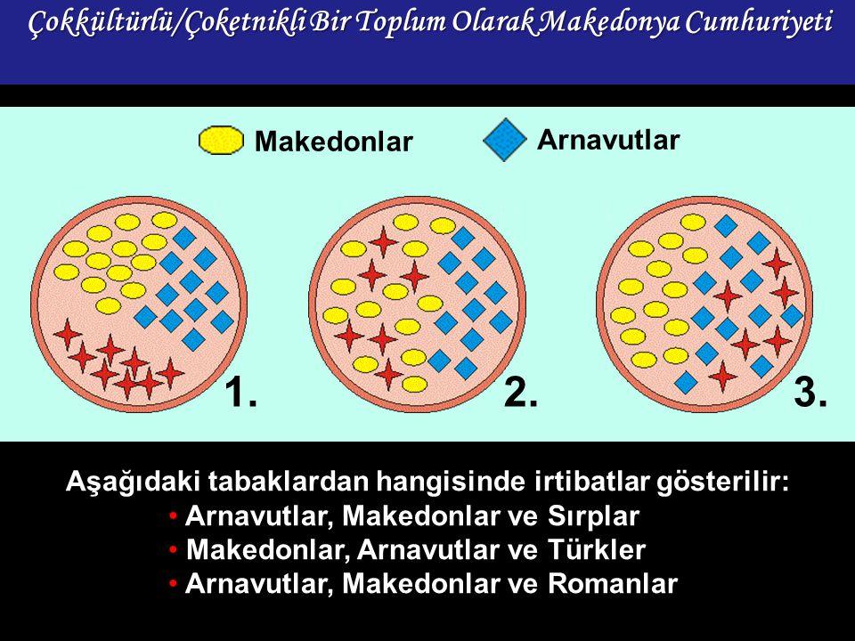 Aşağıdaki tabaklardan hangisinde irtibatlar gösterilir: • Arnavutlar, Makedonlar ve Sırplar • Makedonlar, Arnavutlar ve Türkler • Arnavutlar, Makedonl