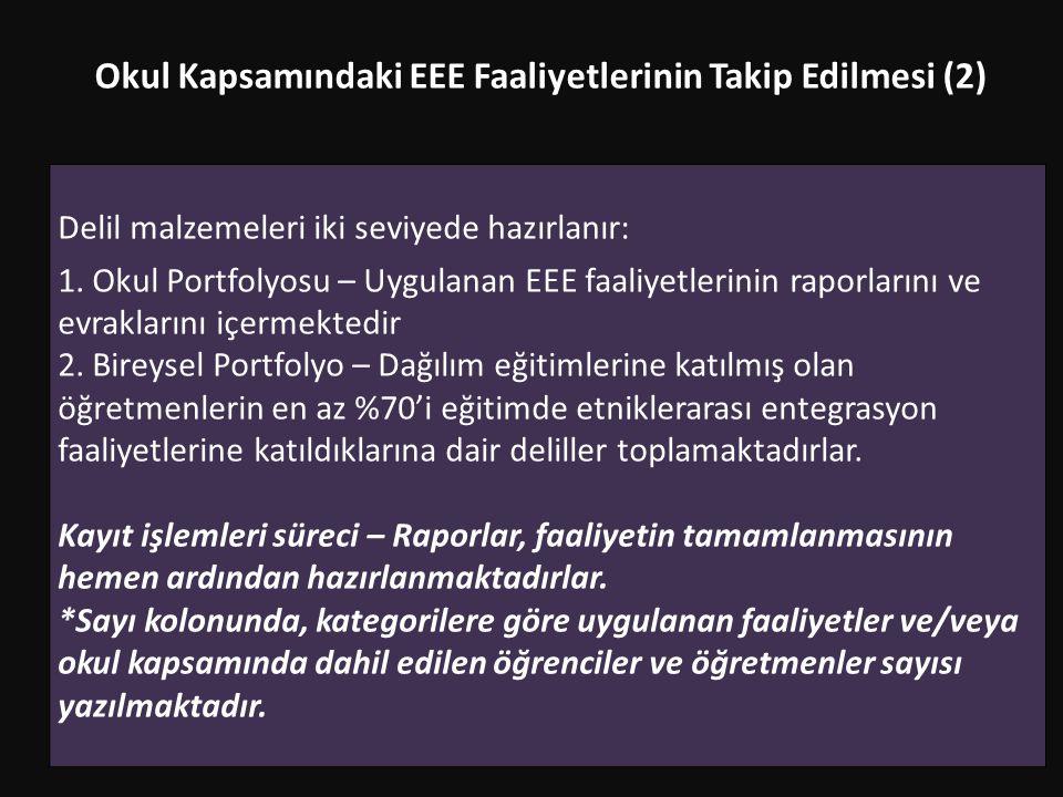 Okul Kapsamındaki EEE Faaliyetlerinin Takip Edilmesi (2) Delil malzemeleri iki seviyede hazırlanır: 1. Okul Portfolyosu – Uygulanan EEE faaliyetlerini