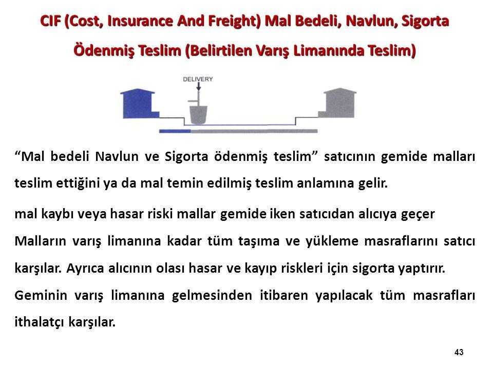 """CIF (Cost, Insurance And Freight) Mal Bedeli, Navlun, Sigorta Ödenmiş Teslim (Belirtilen Varış Limanında Teslim) """"Mal bedeli Navlun ve Sigorta ödenmiş"""