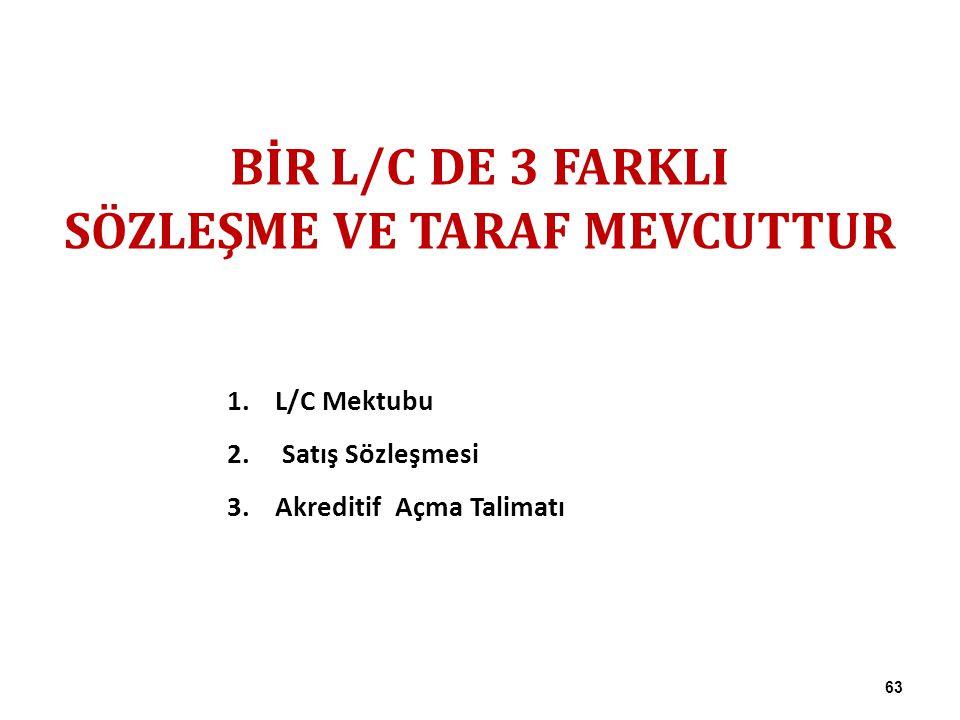 BİR L/C DE 3 FARKLI SÖZLEŞME VE TARAF MEVCUTTUR 1.L/C Mektubu 2. Satış Sözleşmesi 3.Akreditif Açma Talimatı 63