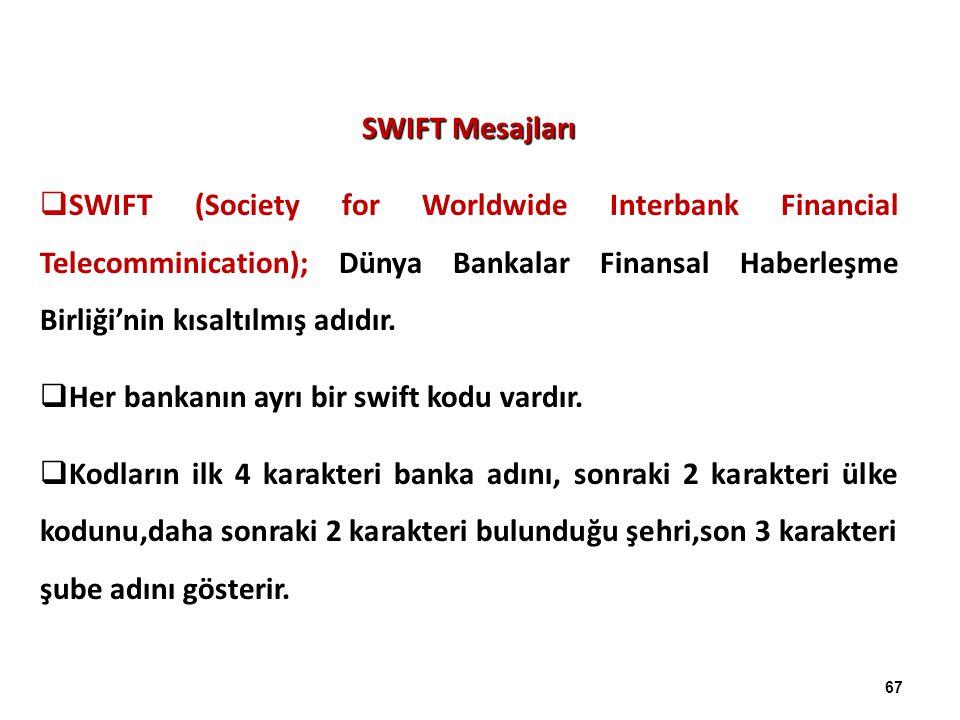SWIFT Mesajları  SWIFT (Society for Worldwide Interbank Financial Telecomminication); Dünya Bankalar Finansal Haberleşme Birliği'nin kısaltılmış adıd