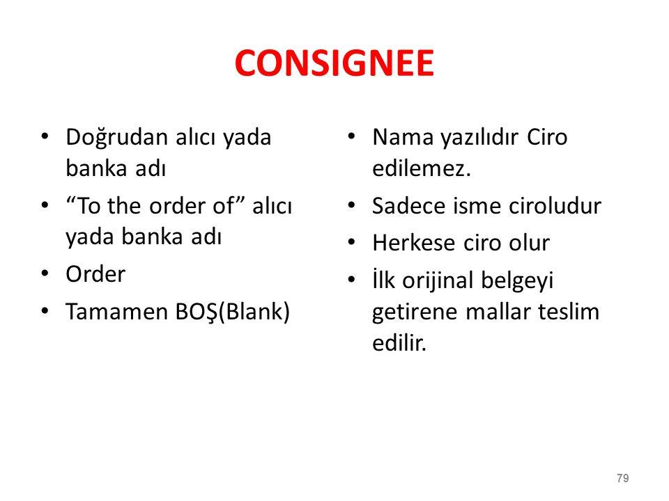 """CONSIGNEE • Doğrudan alıcı yada banka adı • """"To the order of"""" alıcı yada banka adı • Order • Tamamen BOŞ(Blank) • Nama yazılıdır Ciro edilemez. • Sade"""
