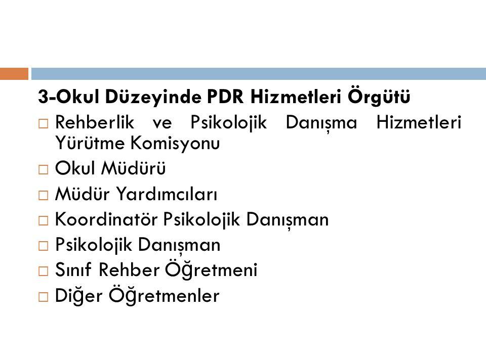 3-Okul Düzeyinde PDR Hizmetleri Örgütü  Rehberlik ve Psikolojik Danışma Hizmetleri Yürütme Komisyonu  Okul Müdürü  Müdür Yardımcıları  Koordinatör