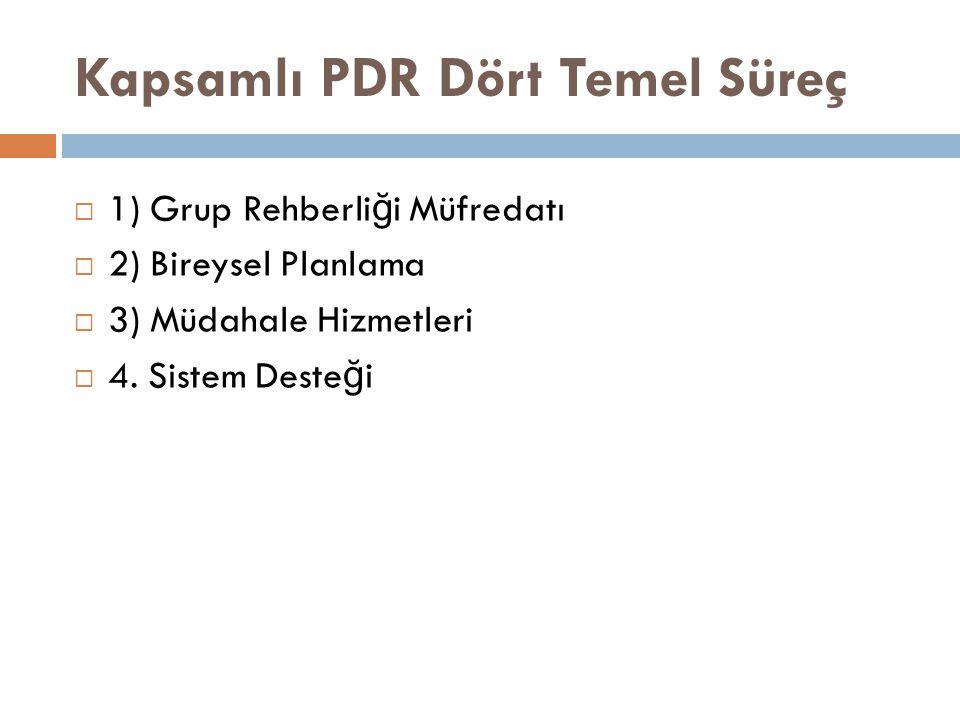 Kapsamlı PDR Dört Temel Süreç  1) Grup Rehberli ğ i Müfredatı  2) Bireysel Planlama  3) Müdahale Hizmetleri  4. Sistem Deste ğ i