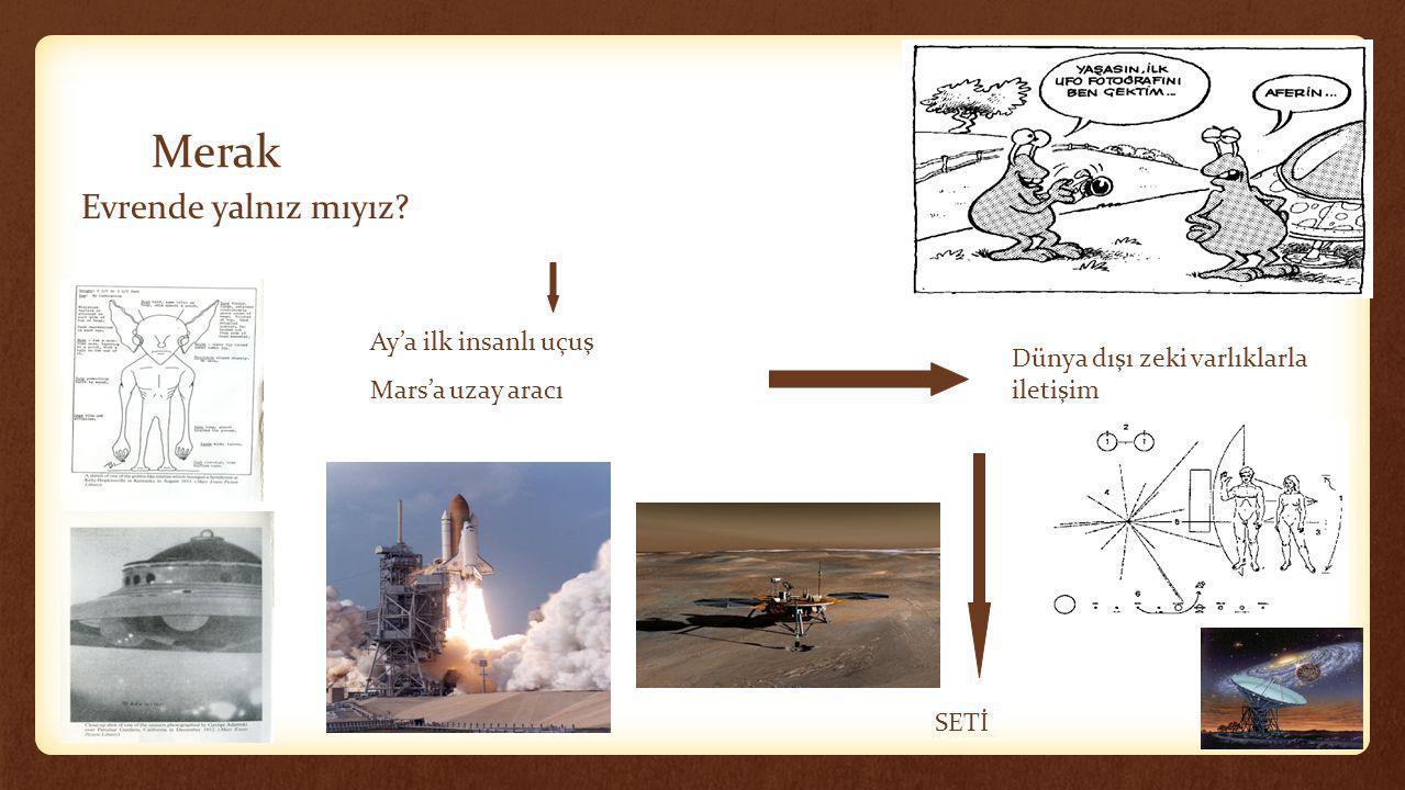 Merak Evrende yalnız mıyız? Ay'a ilk insanlı uçuş Mars'a uzay aracı Dünya dışı zeki varlıklarla iletişim SETİ