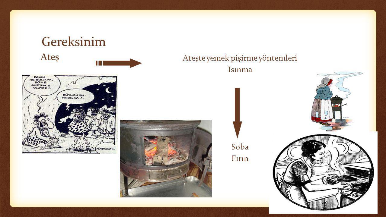 Gereksinim Ateş Ateşte yemek pişirme yöntemleri Isınma Soba Fırın