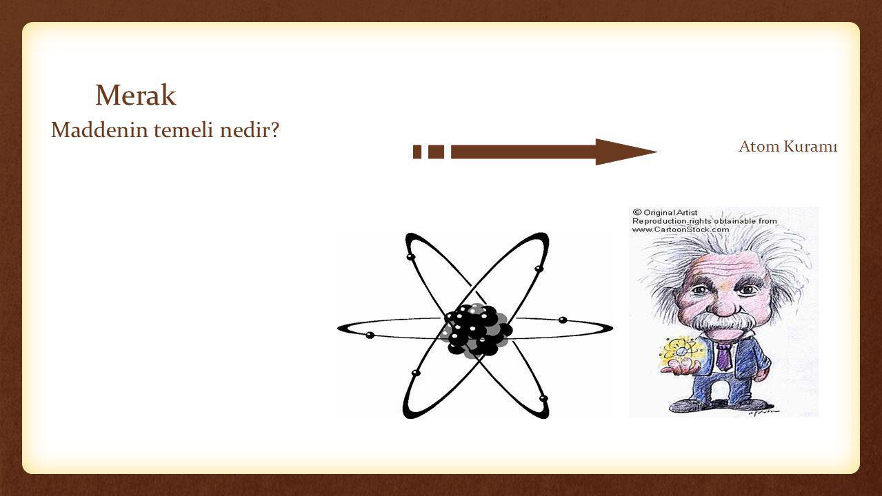 Merak Maddenin temeli nedir? Atom Kuramı