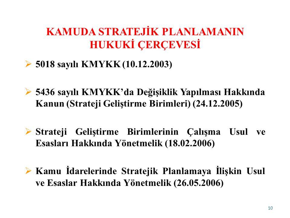 10 KAMUDA STRATEJİK PLANLAMANIN HUKUKİ ÇERÇEVESİ  5018 sayılı KMYKK (10.12.2003)  5436 sayılı KMYKK'da Değişiklik Yapılması Hakkında Kanun (Strateji