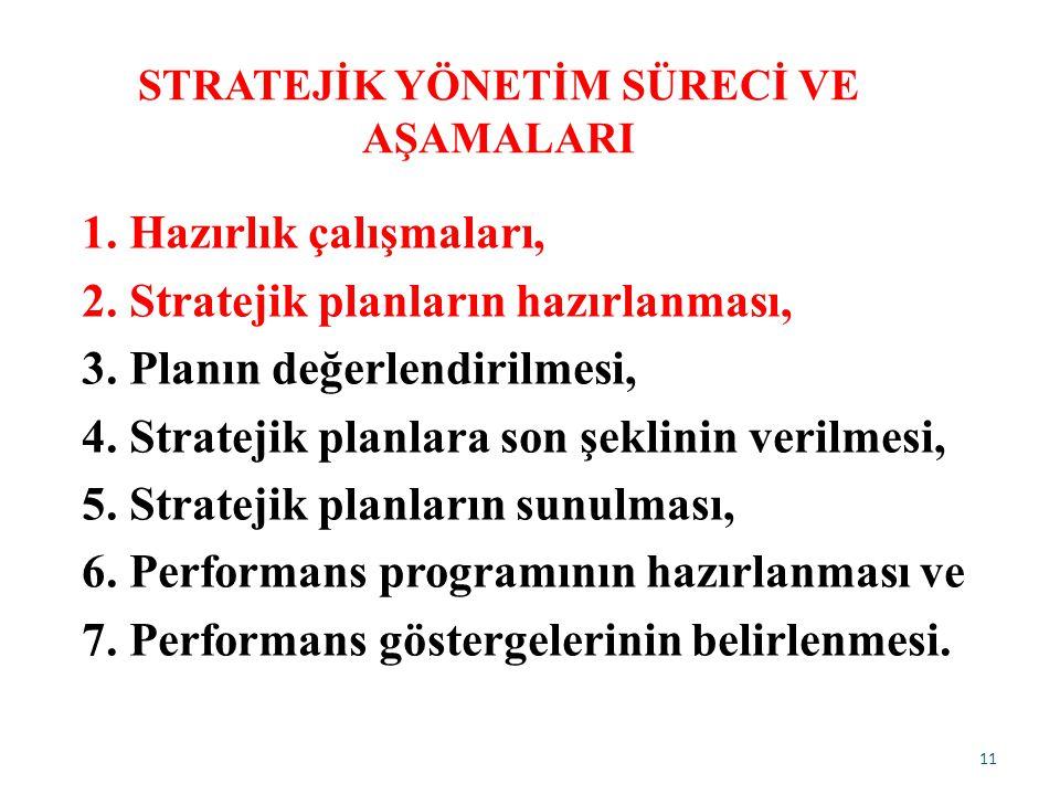 11 STRATEJİK YÖNETİM SÜRECİ VE AŞAMALARI 1. Hazırlık çalışmaları, 2. Stratejik planların hazırlanması, 3. Planın değerlendirilmesi, 4. Stratejik planl