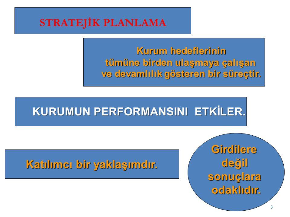 3 Kurum hedeflerinin tümüne birden ulaşmaya çalışan ve devamlılık gösteren bir süreçtir.