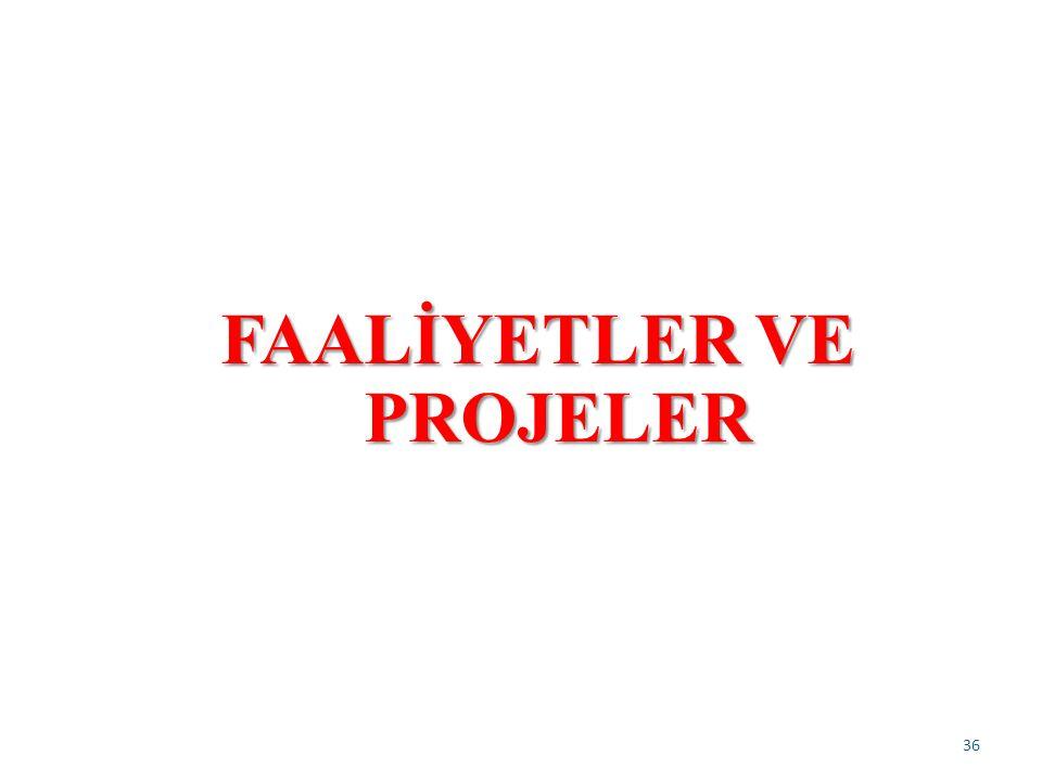 36 FAALİYETLER VE PROJELER