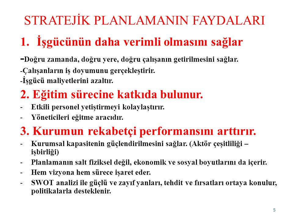 6 4.Geleceğe yönelik dinamik yapı oluşturulmasına katkıda bulunur.