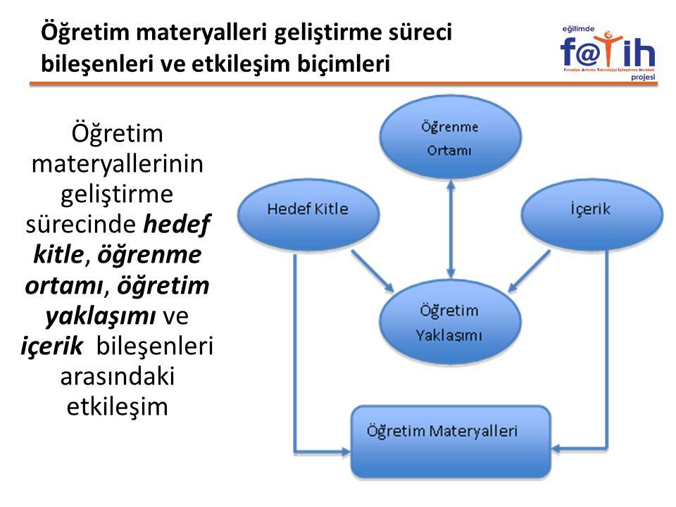 E-materyal geliştirme sürecini 3 farklı bileşenden oluşan bir süreç olarak özetleyebiliriz 1.