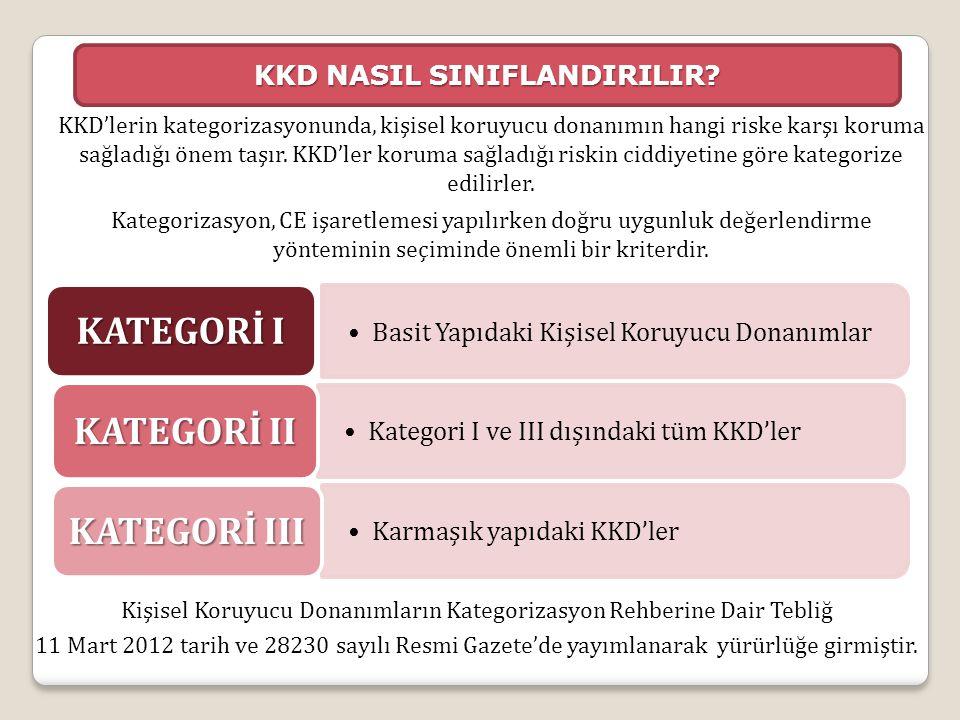 Kişisel Koruyucu Donanımların Kategorizasyon Rehberine Dair Tebliğ 11 Mart 2012 tarih ve 28230 sayılı Resmi Gazete'de yayımlanarak yürürlüğe girmiştir