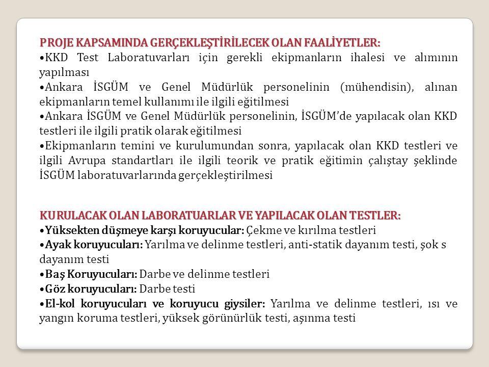 PROJE KAPSAMINDA GERÇEKLEŞTİRİLECEK OLAN FAALİYETLER: •KKD Test Laboratuvarları için gerekli ekipmanların ihalesi ve alımının yapılması •Ankara İSGÜM
