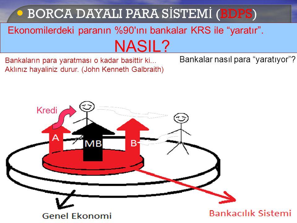 """• BORCA DAYALI PARA S İ STEM İ (BDPS) Bankalar nasıl para """"yaratıyor""""? Ekonomilerdeki paranın %90'ını bankalar KRS ile """"yaratır"""". NASIL? Kredi Bankala"""