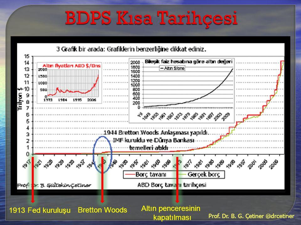 1913 Fed kuruluşu Bretton Woods Altın penceresinin kapatılması Prof. Dr. B. G. Çetiner @drcetiner