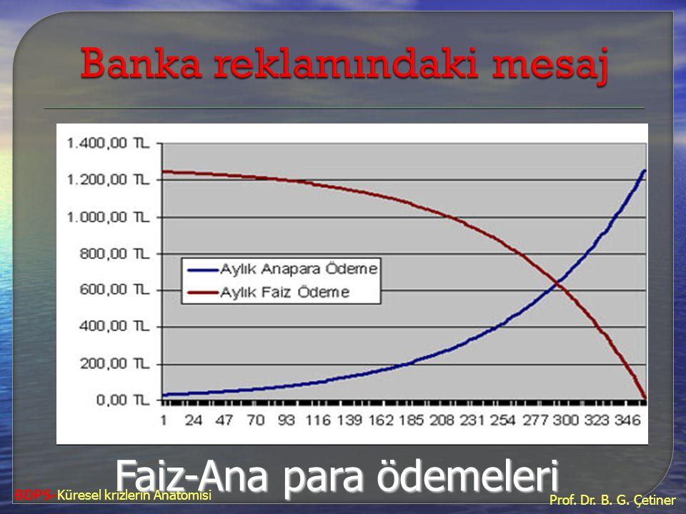 Faiz-Ana para ödemeleri Prof. Dr. B. G. Çetiner BDPS-Küresel krizlerin Anatomisi