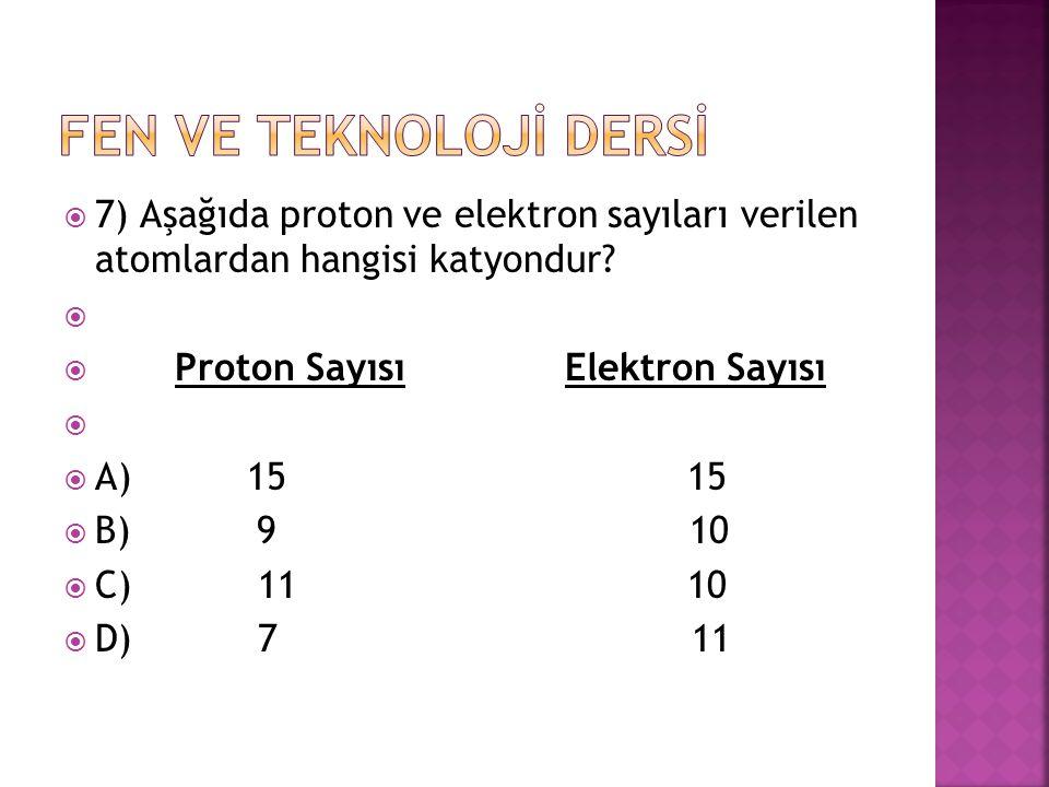  7) Aşağıda proton ve elektron sayıları verilen atomlardan hangisi katyondur?   Proton Sayısı Elektron Sayısı   A) 15 15  B) 9 10  C) 11 10  D