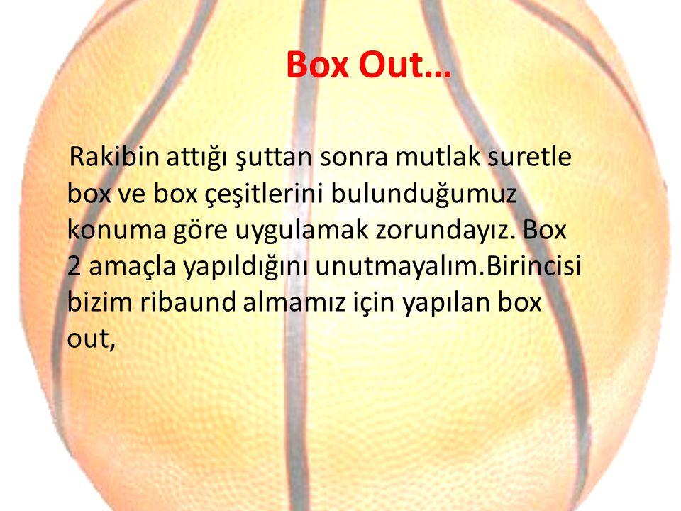 Box Out… Rakibin attığı şuttan sonra mutlak suretle box ve box çeşitlerini bulunduğumuz konuma göre uygulamak zorundayız. Box 2 amaçla yapıldığını unu