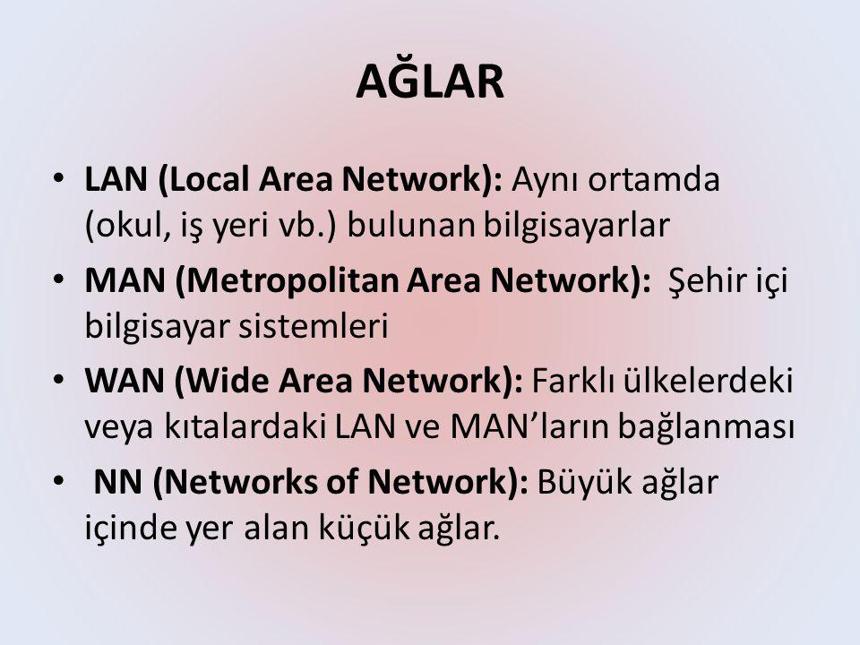 AĞLAR • LAN (Local Area Network): Aynı ortamda (okul, iş yeri vb.) bulunan bilgisayarlar • MAN (Metropolitan Area Network): Şehir içi bilgisayar sistemleri • WAN (Wide Area Network): Farklı ülkelerdeki veya kıtalardaki LAN ve MAN'ların bağlanması • NN (Networks of Network): Büyük ağlar içinde yer alan küçük ağlar.