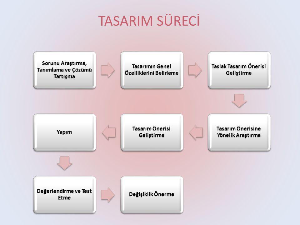 TASARIM SÜRECİ