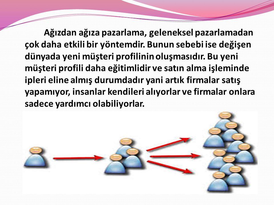 ESRA Ş ARLAK 12860271002 TANSU CANDAN 12860271009