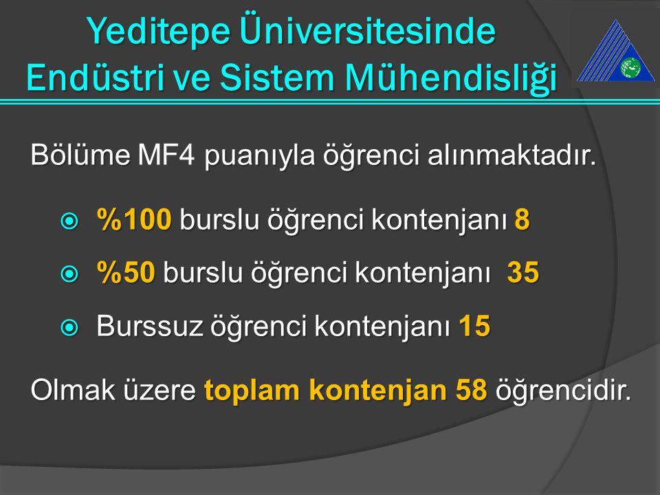Bölüme puanıyla öğrenci alınmaktadır. Bölüme MF4 puanıyla öğrenci alınmaktadır.  %100 burslu öğrenci kontenjanı 8  %50 burslu öğrenci kontenjanı 35