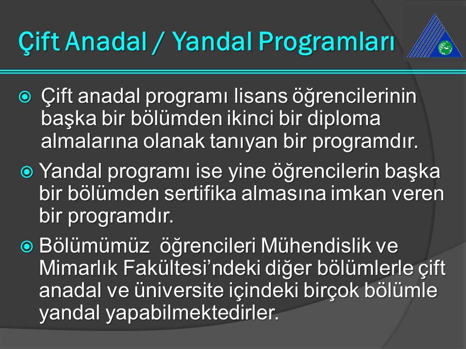 Çift Anadal / Yandal Programları  Çift anadal programı lisans öğrencilerinin başka bir bölümden ikinci bir diploma almalarına olanak tanıyan bir prog