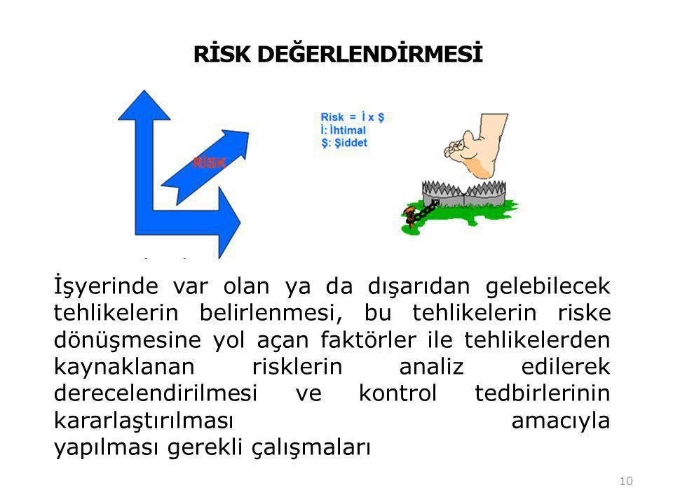 RİSK DEĞERLENDİRMESİ 10 İşyerinde var olan ya da dışarıdan gelebilecek tehlikelerin belirlenmesi, bu tehlikelerin riske dönüşmesine yol açan faktörler ile tehlikelerden kaynaklanan risklerin analiz edilerek derecelendirilmesi ve kontrol tedbirlerinin kararlaştırılması amacıyla yapılması gerekli çalışmaları