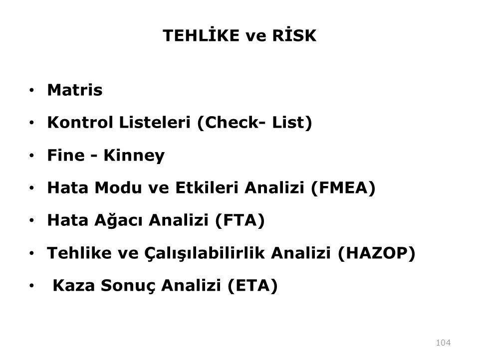 TEHLİKE ve RİSK • Matris • Kontrol Listeleri (Check- List) • Fine - Kinney • Hata Modu ve Etkileri Analizi (FMEA) • Hata Ağacı Analizi (FTA) • Tehlike ve Çalışılabilirlik Analizi (HAZOP) • Kaza Sonuç Analizi (ETA) 104