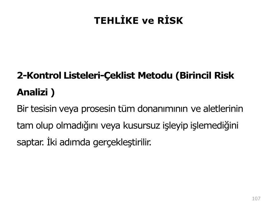 TEHLİKE ve RİSK 2-Kontrol Listeleri-Çeklist Metodu (Birincil Risk Analizi ) Bir tesisin veya prosesin tüm donanımının ve aletlerinin tam olup olmadığını veya kusursuz işleyip işlemediğini saptar.
