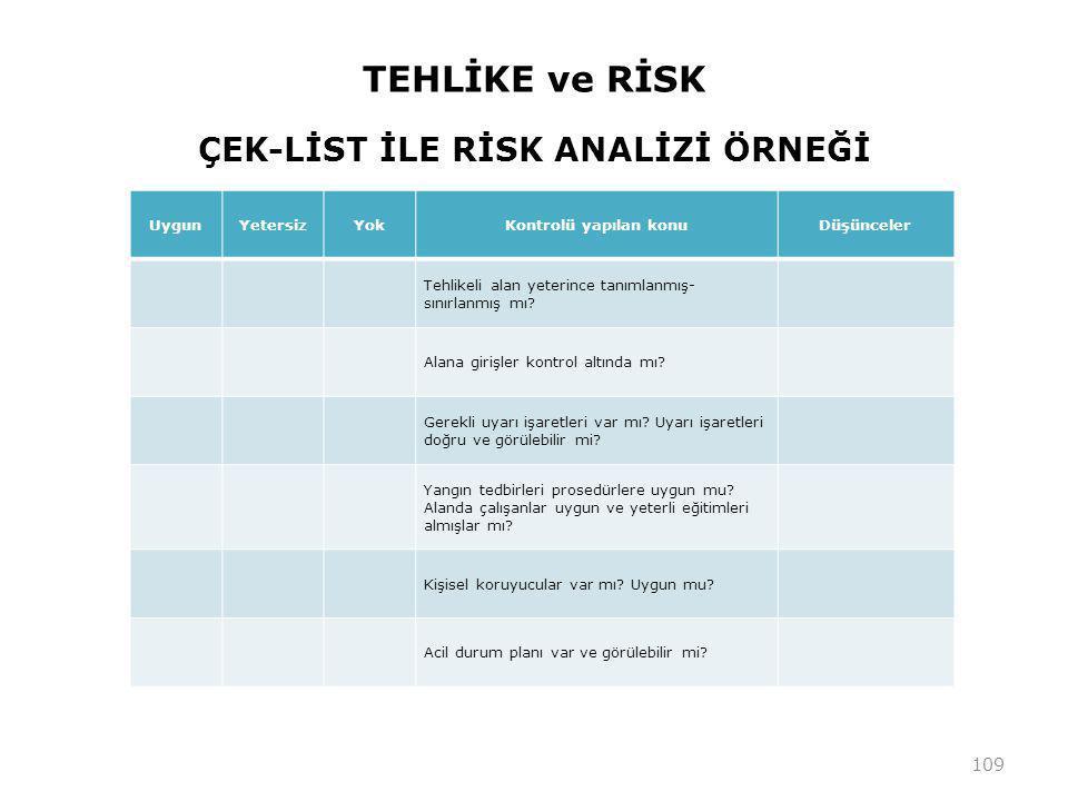 TEHLİKE ve RİSK ÇEK-LİST İLE RİSK ANALİZİ ÖRNEĞİ 109 UygunYetersizYokKontrolü yapılan konuDüşünceler Tehlikeli alan yeterince tanımlanmış- sınırlanmış mı.