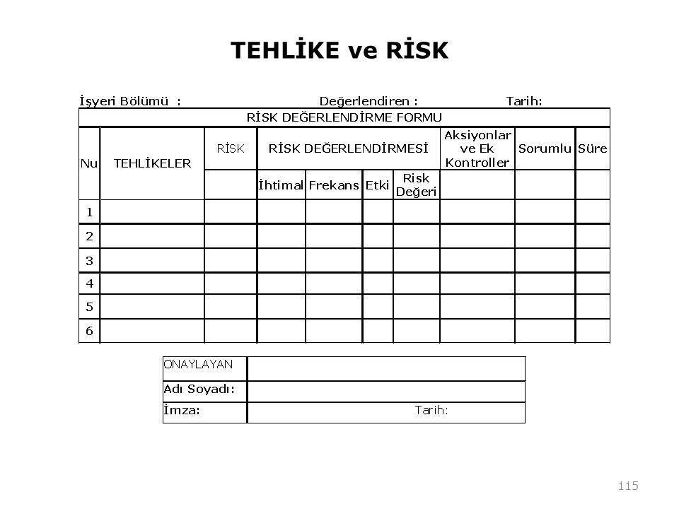 TEHLİKE ve RİSK 115