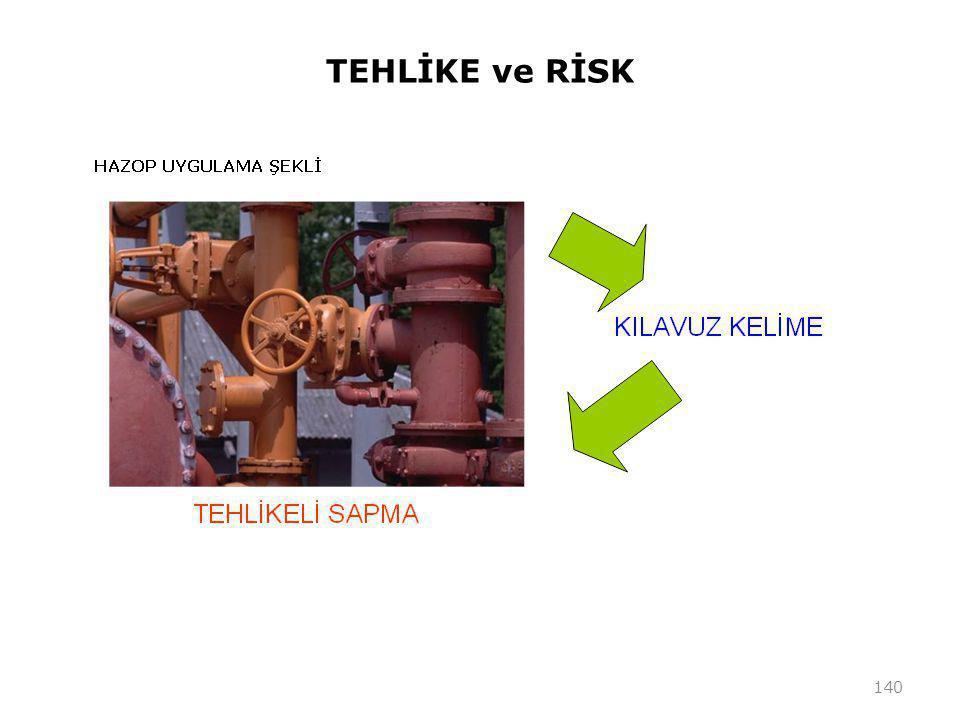 TEHLİKE ve RİSK 140