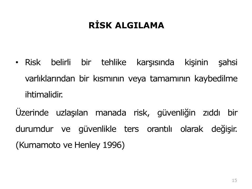 RİSK ALGILAMA • Risk belirli bir tehlike karşısında kişinin şahsi varlıklarından bir kısmının veya tamamının kaybedilme ihtimalidir.